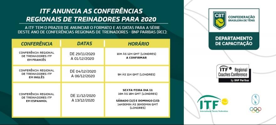ITF anuncia as Conferências Regionais de Treinadores para 2020